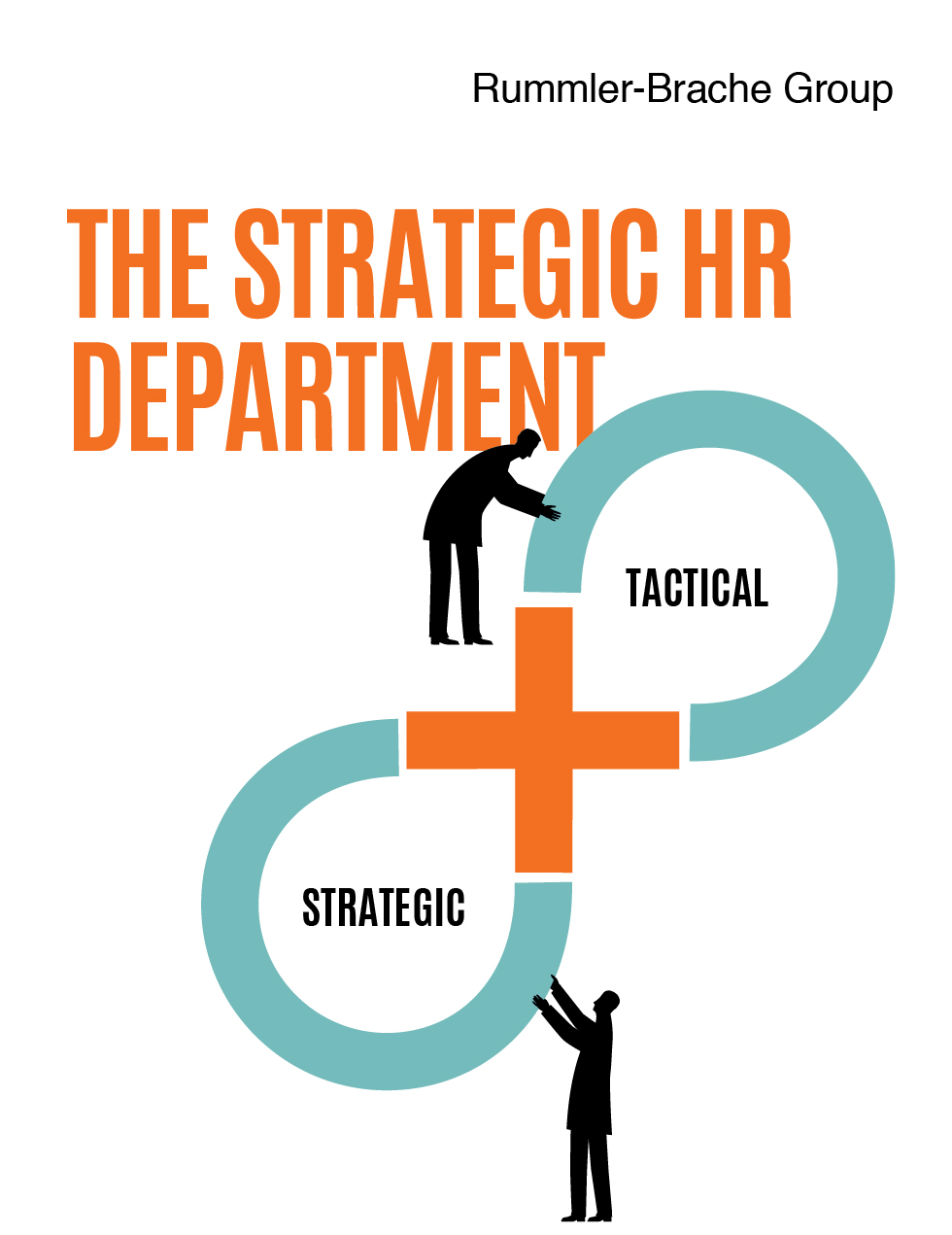 The Strategic HR Department