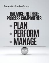 Balance the Three Process Components